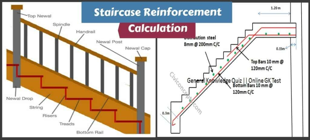 Staircase Reinforcement Calculations