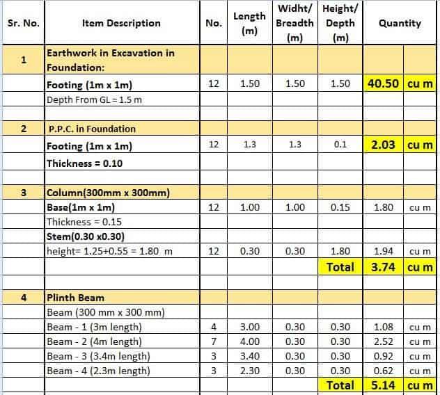 interior design bill of quantity templates