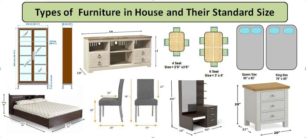 10 Types Of Furniture Dining Room, Standard Furniture Dimensions