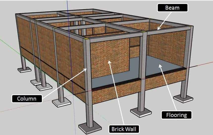 भवन निर्माण