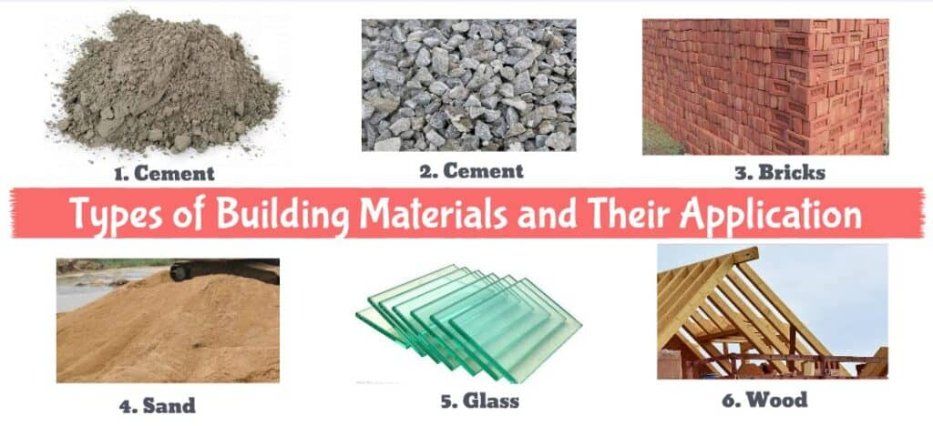 Building Materials | Types Of Building Materials | House Construction  Materials List
